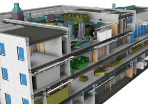 HVAC for Industry
