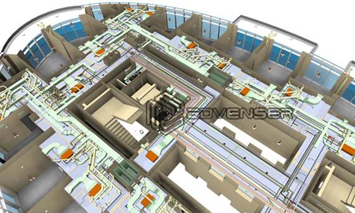 HVAC Commercial building